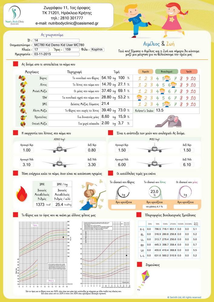 Ανάλυση σύστασης σώματος 13