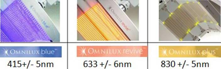 Συσκευή φωτοδυναμικής θεραπείας, Omnilux™ PDT, Phototherapeutics Ltd 2