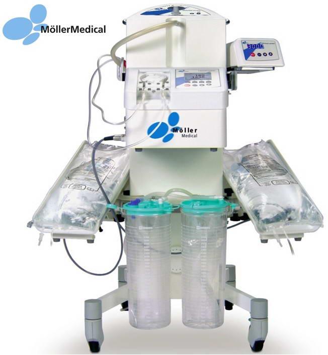 Συσκευή λιποαναρρόφησης, Möller  Medical Ltd 1